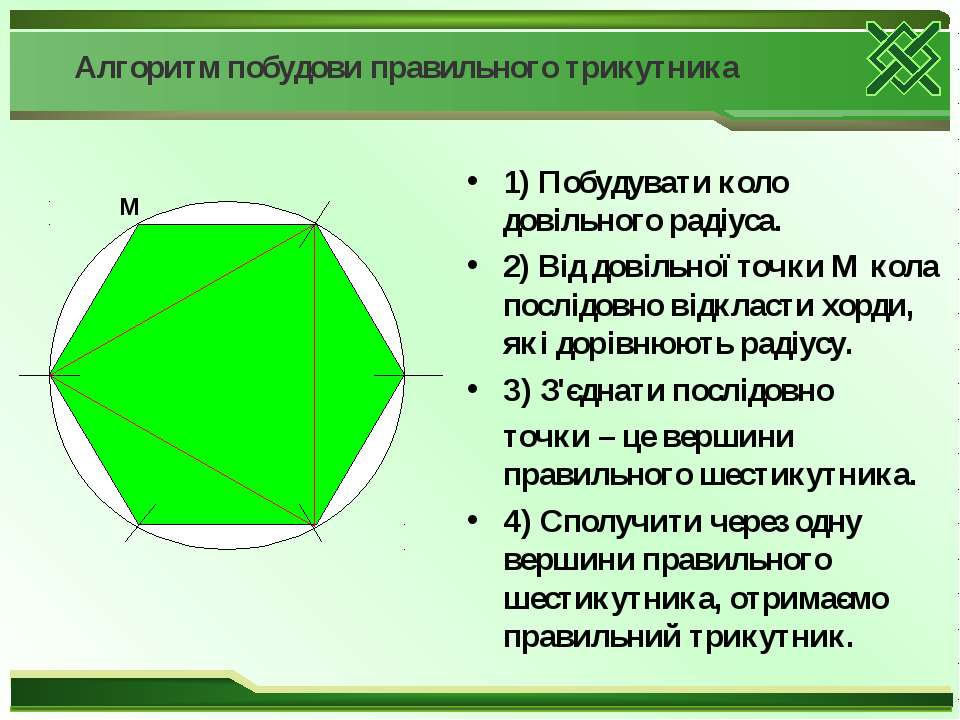 Алгоритм побудови правильного трикутника 1) Побудувати коло довільного радіус...