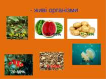 - живі організми 95-97 % 75-77% 92 -95% 70-80% 7-15% 92 -95%