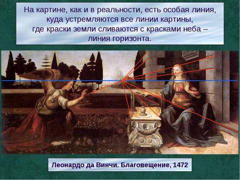 На картине, как и в реальности, есть особая линия, куда устремляются все лини...