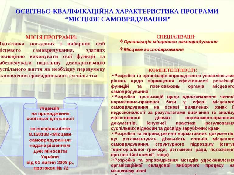 СПЕЦІАЛІЗАЦІЇ: Організація місцевого самоврядування Місцеве господарювання МІ...