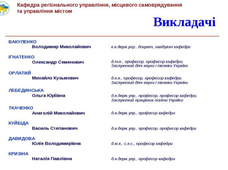 Викладачі ВАКУЛЕНКО Володимир Миколайович к.н.держ.упр., доцент, завідувач ка...