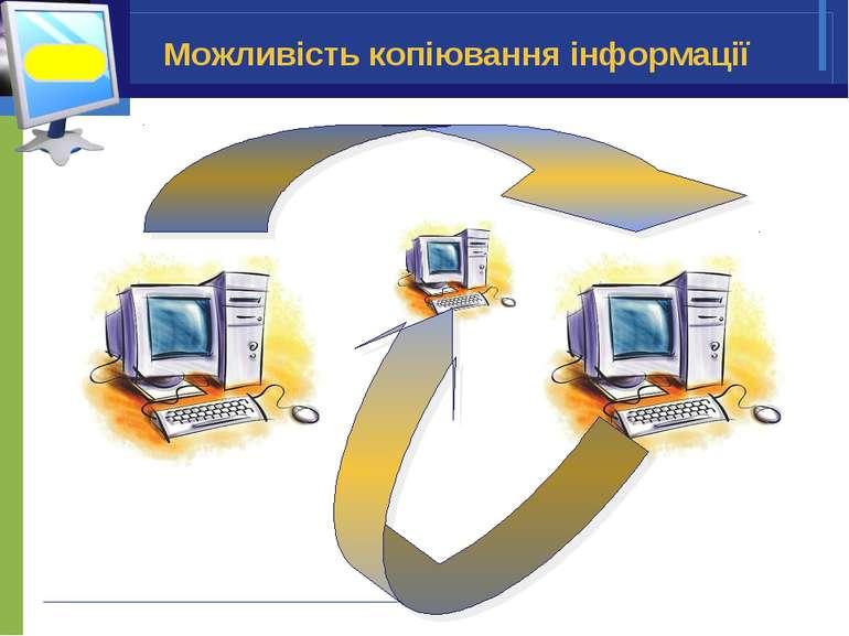 Можливість копіювання інформації Інформатика 9