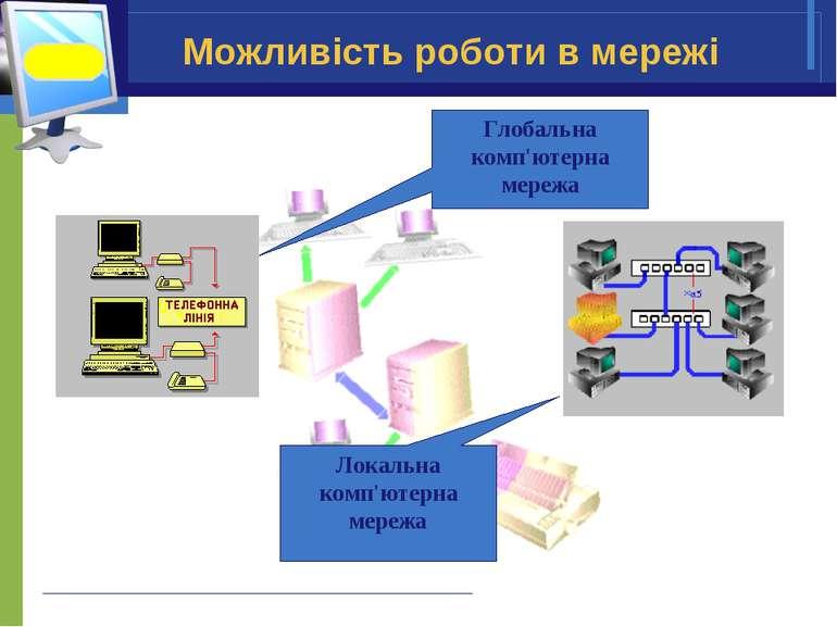 Можливість роботи в мережі Глобальна комп'ютерна мережа Локальна комп'ютерна ...