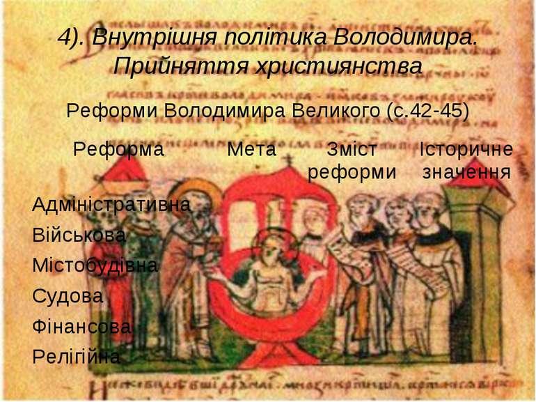 4). Внутрішня політика Володимира. Прийняття християнства Реформи Володимира ...