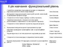ІІ рік навчання -функціональний рівень Anna Vlasova,