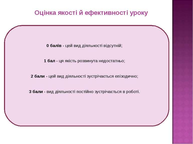 0 балів - цей вид діяльності відсутній; 1 бал - ця якість розвинута недостатн...