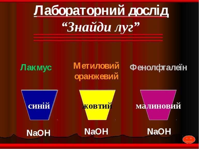 NaOH NaOH NaOH Лакмус Метиловий оранжевий Фенолфталеїн жовтий малиновий синій...