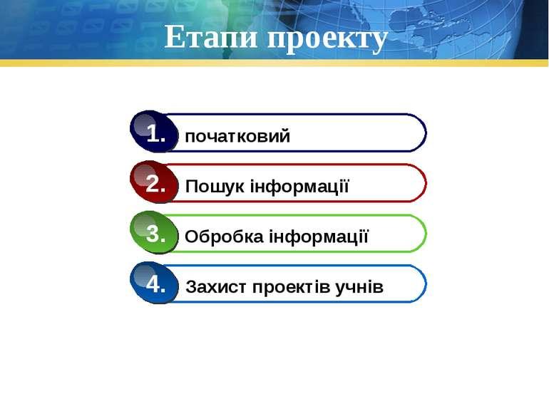 Етапи проекту