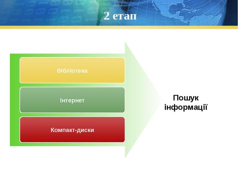 2 етап бібліотека Інтернет Компакт-диски Пошук інформації
