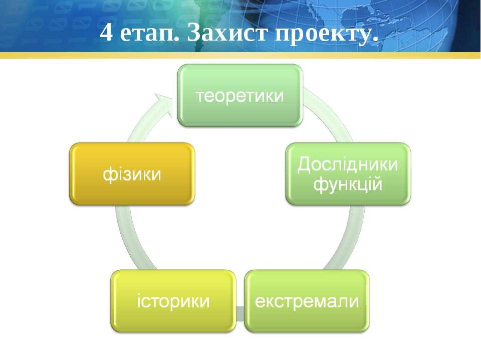 4 етап. Захист проекту.