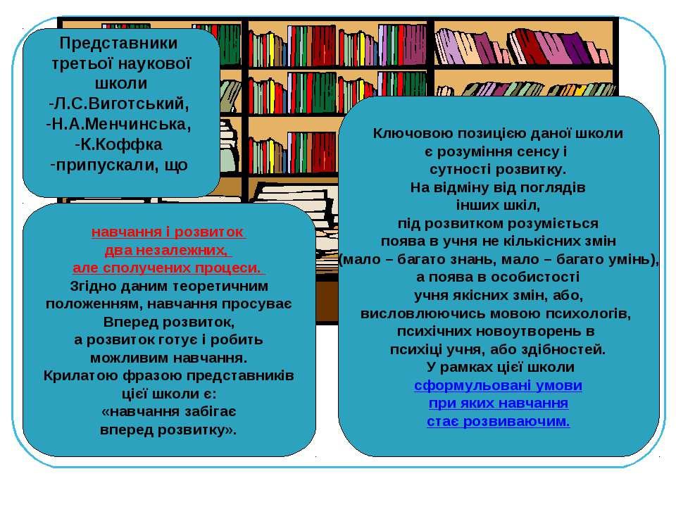 Представники третьої наукової школи Л.С.Виготський, Н.А.Менчинська, К.Коффка ...