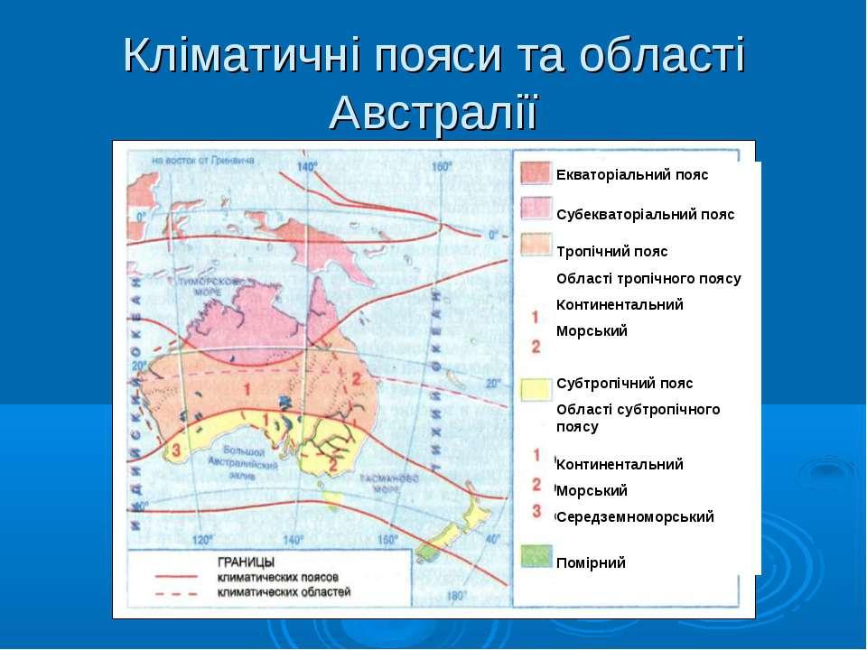 Кліматичні пояси та області Австралії Екваторіальний пояс Субекваторіальний п...