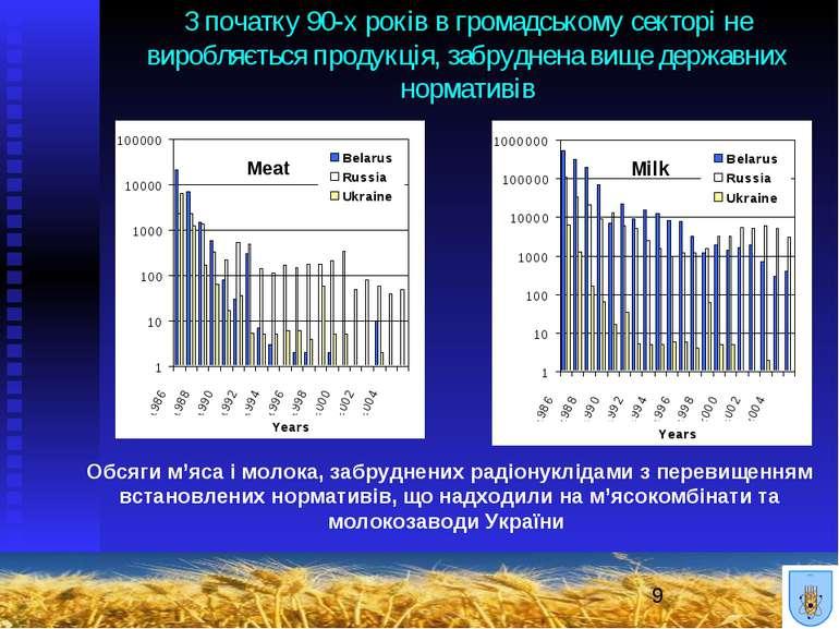 З початку 90-х років в громадському секторі не виробляється продукція, забруд...
