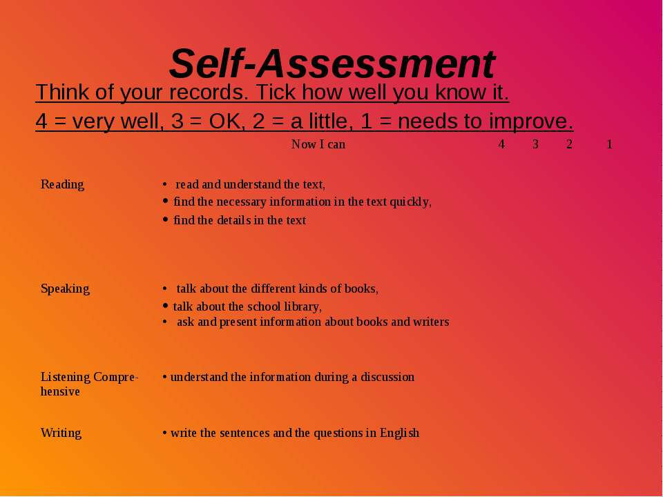 Self-Assessment Think of your records. Tick how well you know it. 4 = very we...