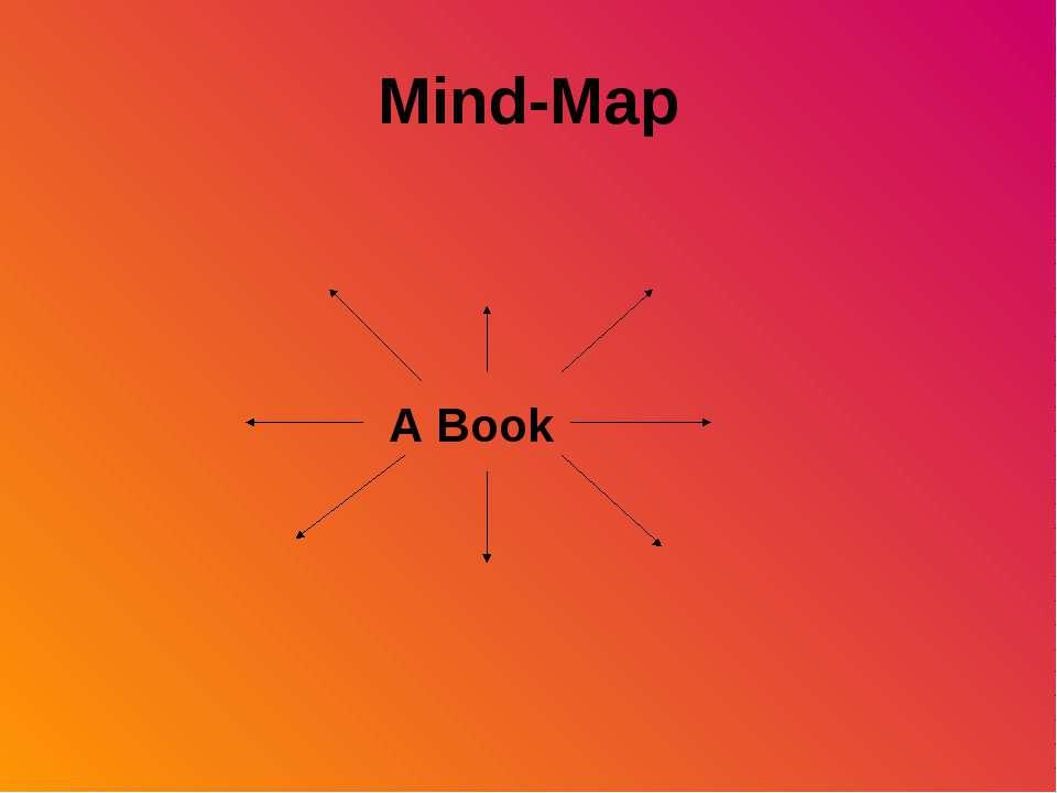 Mind-Map A Book