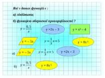 Які з даних функцій є : а) лінійними; б) функцією оберненої пропорційності ? ...
