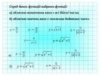 Серед даних функцій вибрати функції: а) областю визначення яких є всі дійсні ...