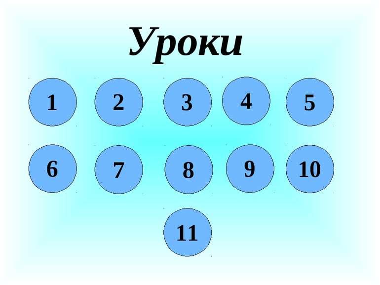 Уроки 1 2 3 4 5 6 7 8 9 10 11