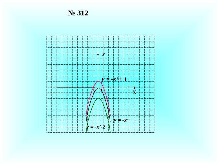 У Х 0 1 № 312 у = -х2-2 у = -х2 + 1 у = -х2