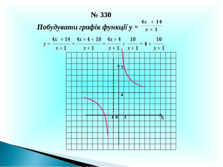 № 330 Побудувати графік функції у = Х У 0 1 -1 4