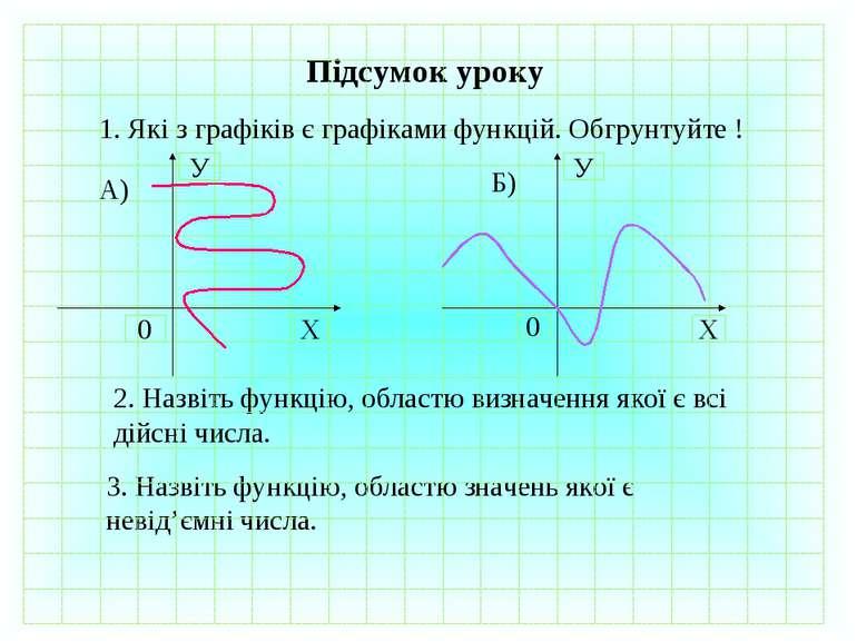 Підсумок уроку 2. Назвіть функцію, областю визначення якої є всі дійсні числа...