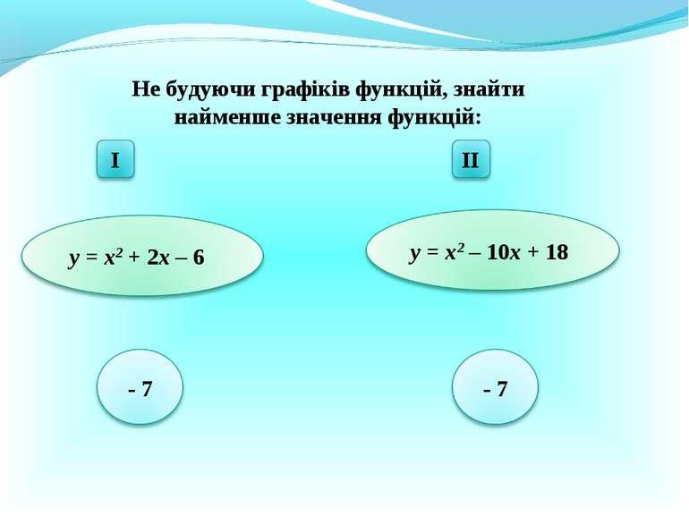 Не будуючи графіків функцій, знайти найменше значення функцій: