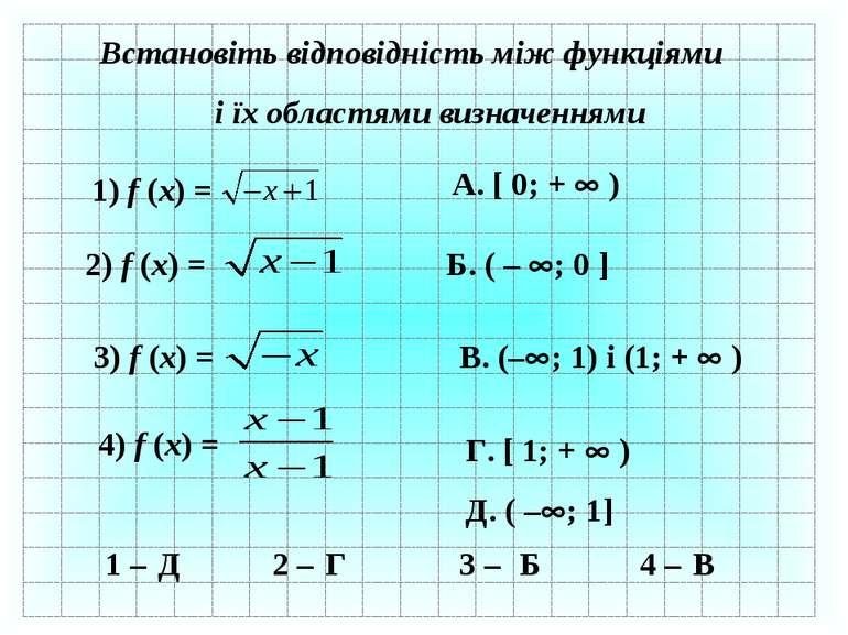Встановіть відповідність між функціями і їх областями визначеннями 1) f (x) =...