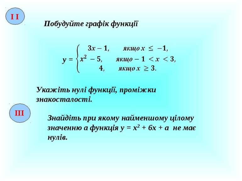 І І Побудуйте графік функції у = Укажіть нулі функції, проміжки знакосталості...