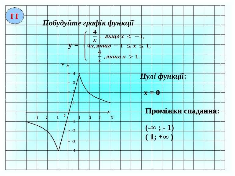 Побудуйте графік функції І І у = -1 2 3 1 3 2 4 0 -2 -3 -1 -2 -3 -4 Х У 1 Нул...
