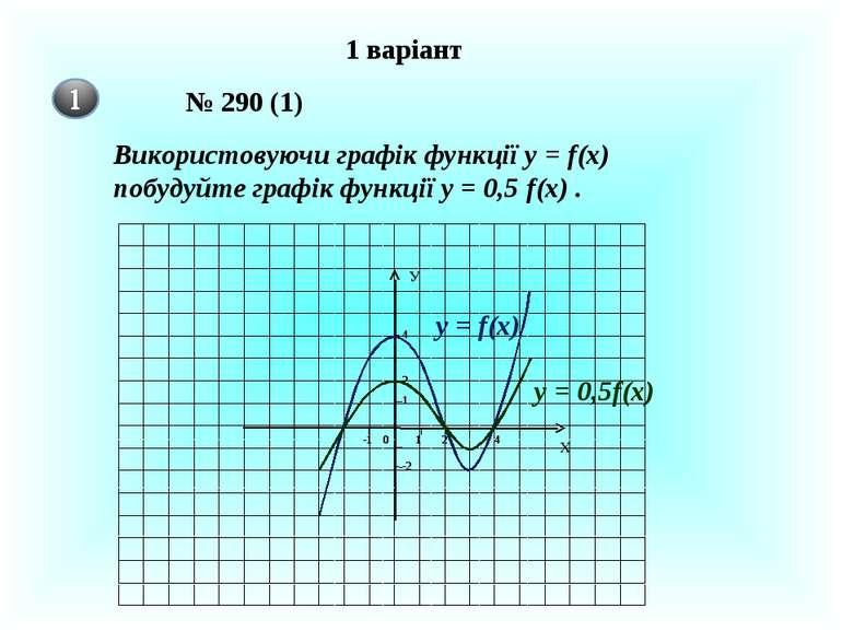 1 варіант № 290 (1) Використовуючи графік функції у = f(x) побудуйте графік ф...