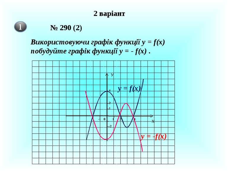 2 варіант № 290 (2) Використовуючи графік функції у = f(x) побудуйте графік ф...
