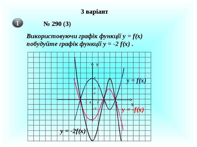 3 варіант № 290 (3) Використовуючи графік функції у = f(x) побудуйте графік ф...