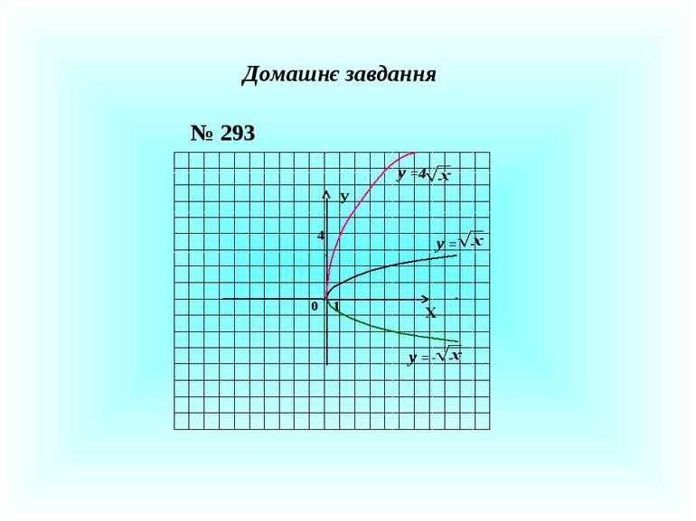 Домашнє завдання № 293 Х У 1 0 у = у =4 у = - 4