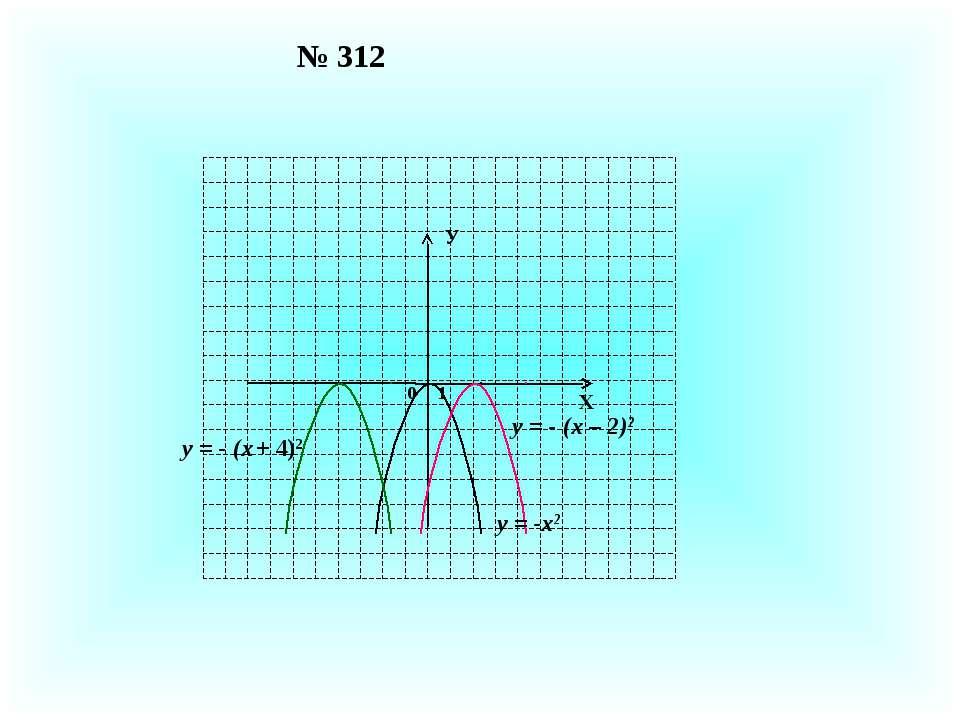 У Х 0 1 № 312 у = - (х + 4)2 у = -х2 у = - (х – 2)2