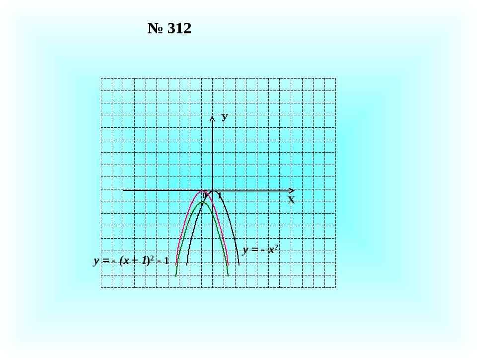 У Х 0 1 № 312 у = - (х + 1)2 - 1 у = - х2