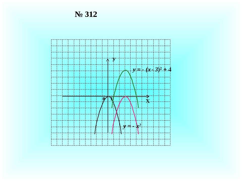 У Х 0 1 № 312 у = - (х - 3)2 + 4 у = - х2
