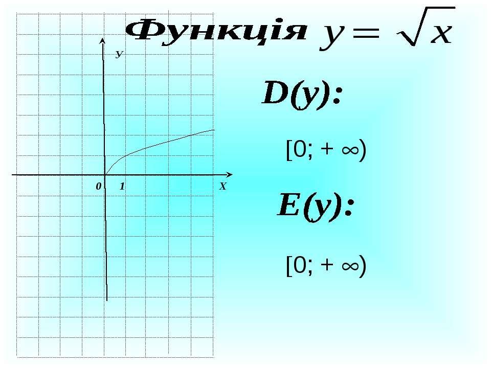 X У 0 1 0; + ) 0; + )