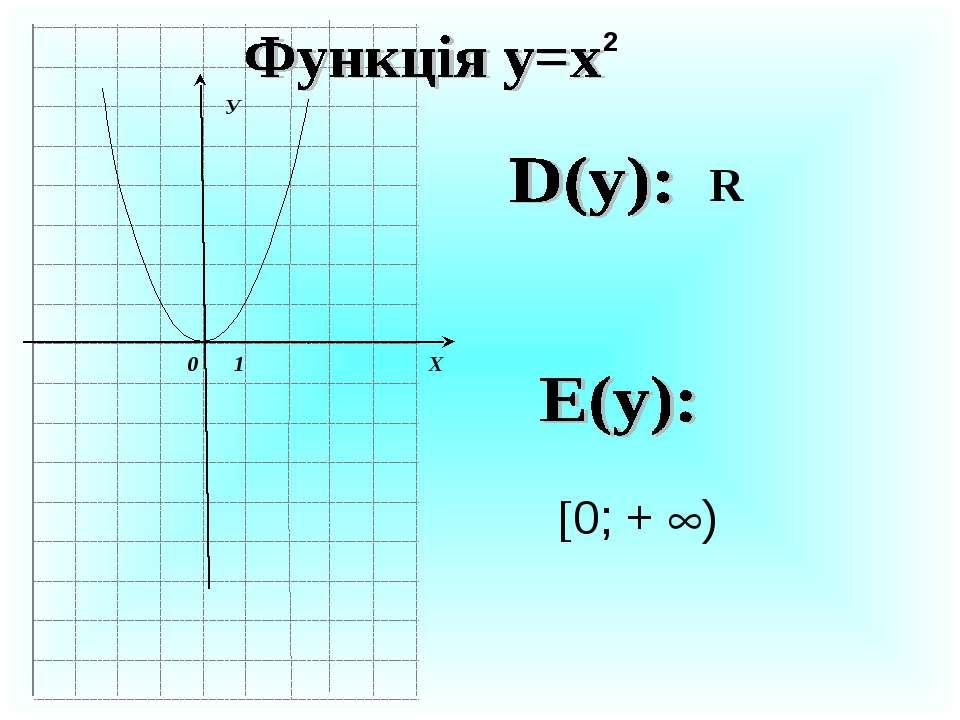 X У 0 1 R 0; + ) 2