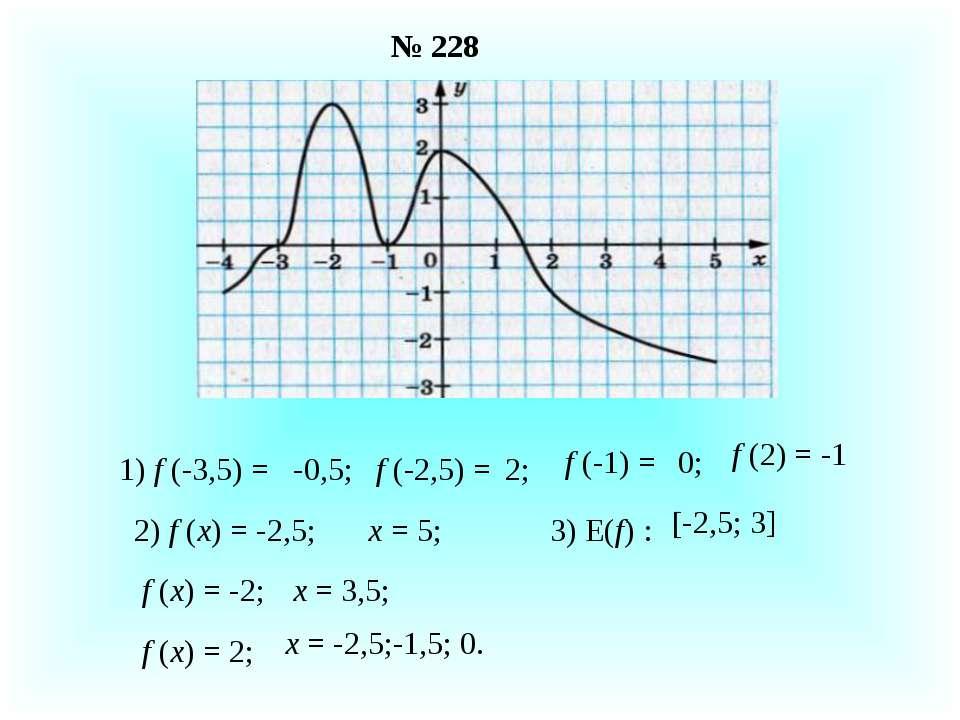 № 228 1) f (-3,5) = -0,5; f (-2,5) = 2; f (-1) = 0; f (2) = -1 2) f (x) = -2,...