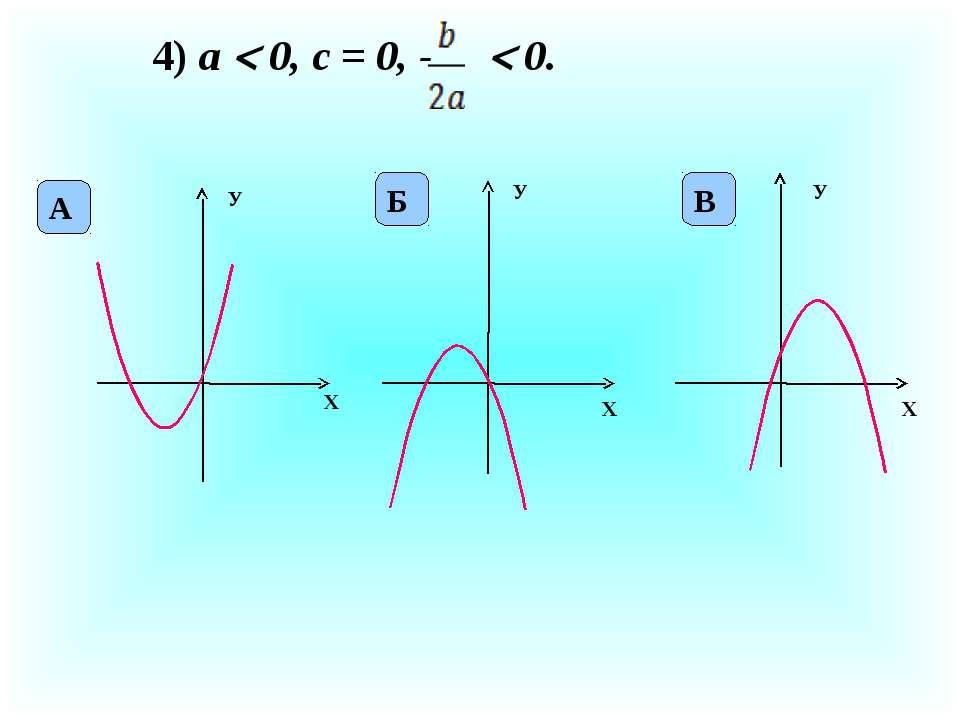 4) а 0, с = 0, - 0. X У X У X У А Б В