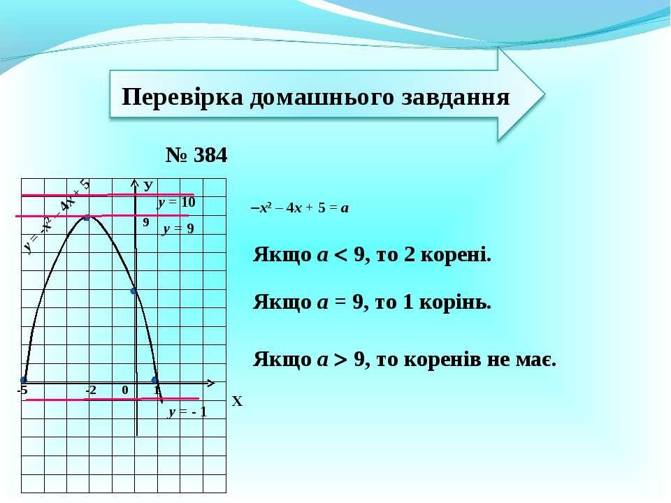 № 384 Х У 0 1 -2 9 -5 у = -х2 – 4х + 5 у = - 1 у = 9 у = 10 х2 – 4х + 5 = а Я...
