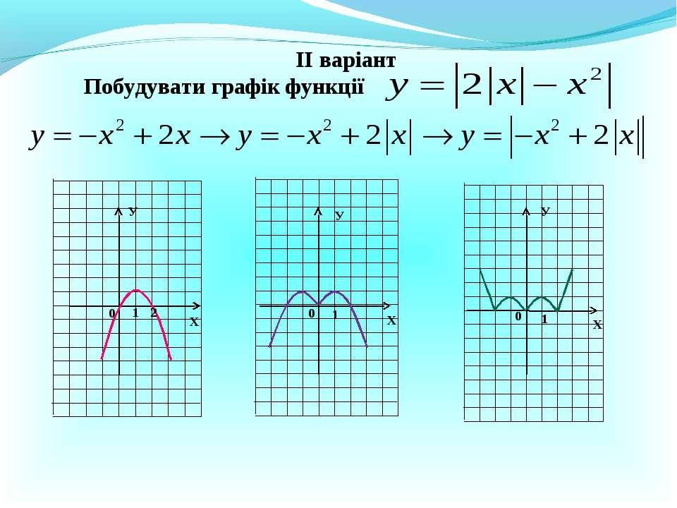 ІІ варіант Побудувати графік функції Х Х Х У У У 0 1 0 0 1 1 2