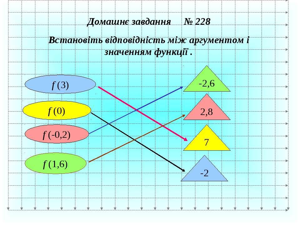 Домашнє завдання № 228 Встановіть відповідність між аргументом і значенням фу...