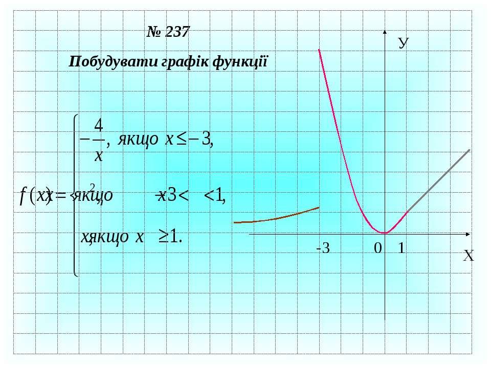 № 237 Побудувати графік функції Х 0 У 1 -3