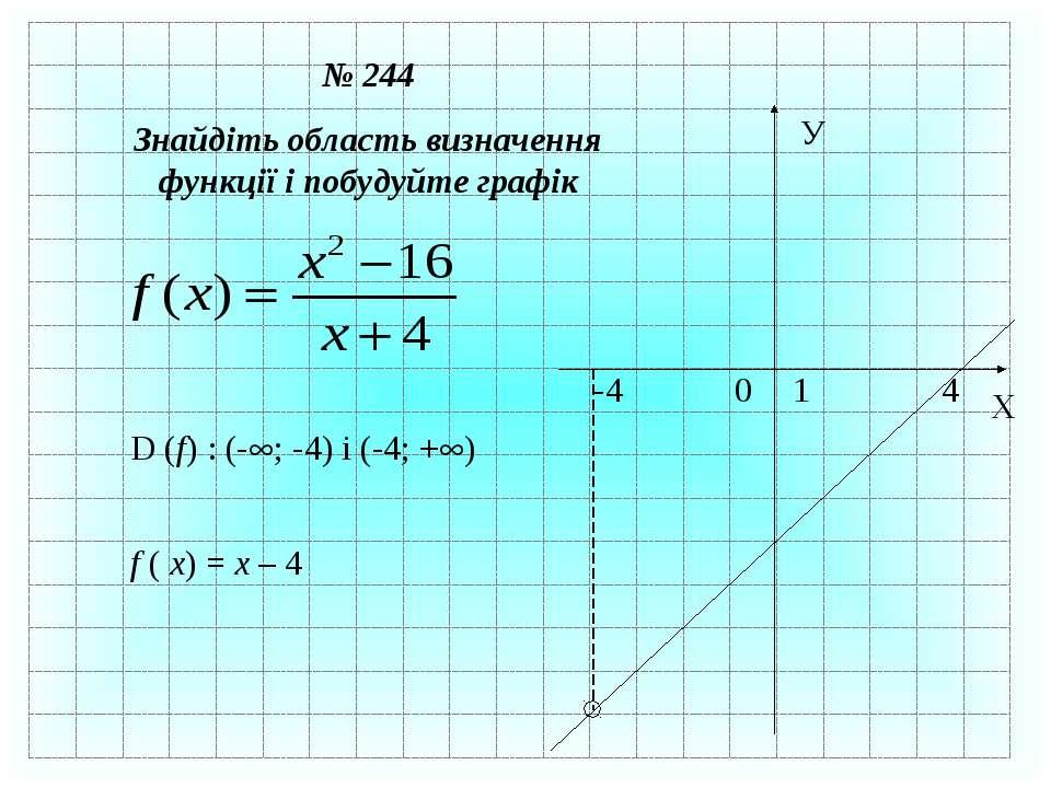 № 244 Знайдіть область визначення функції і побудуйте графік D (f) : (- ; -4)...