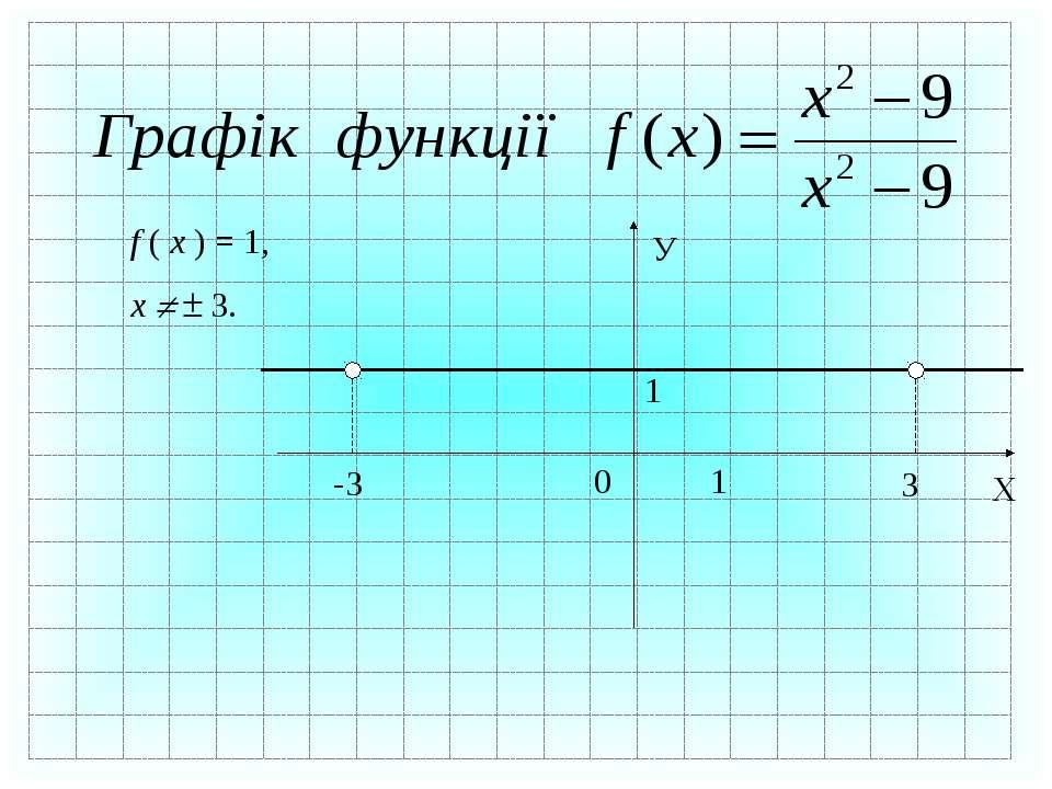 f ( x ) = 1, x 3. X 0 У 1 1 3 -3