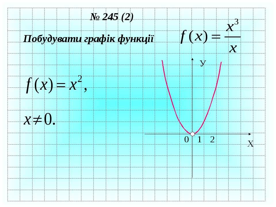 № 245 (2) Побудувати графік функції Х У 0 1 2