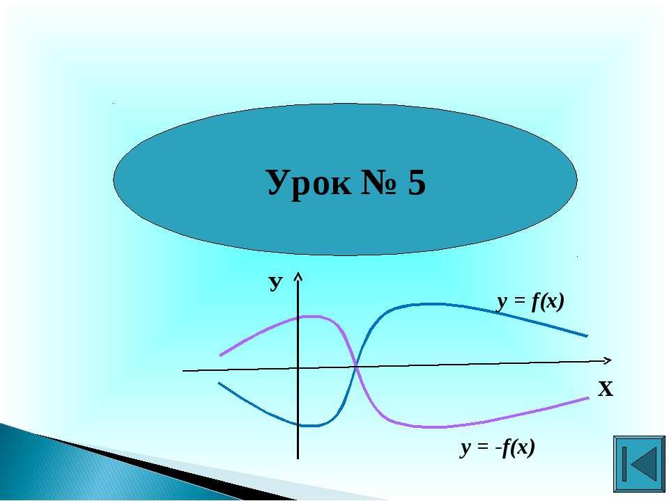Урок № 5 y = f(x) y = -f(x) X У