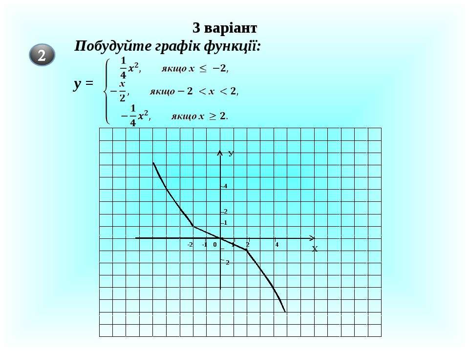 3 варіант 1 2 4 1 2 4 0 -1 -2 Х У Побудуйте графік функції: у = -2