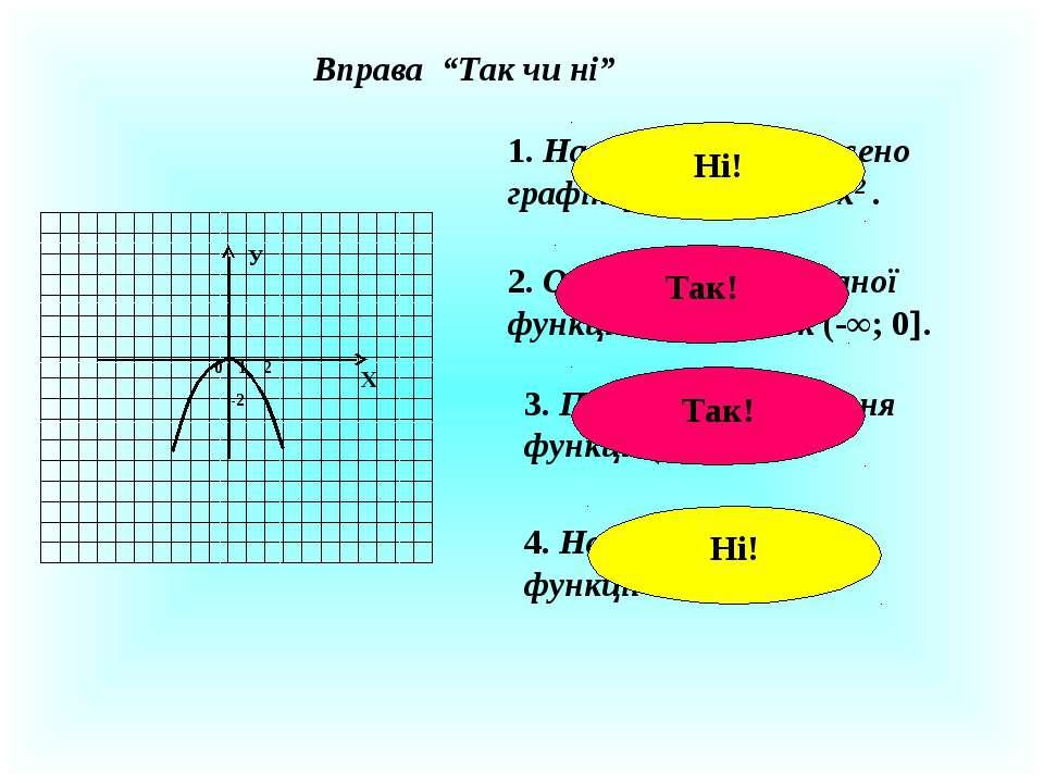 """Вправа """"Так чи ні"""" 1. На малюнку зображено графік функції у = 0,5х2 . 2. Обла..."""